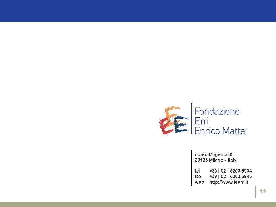 12 corso Magenta 63 20123 Milano - Italy tel+39 | 02 | 5203.6934 fax+39 | 02 | 5203.6946 webhttp://www.feem.it