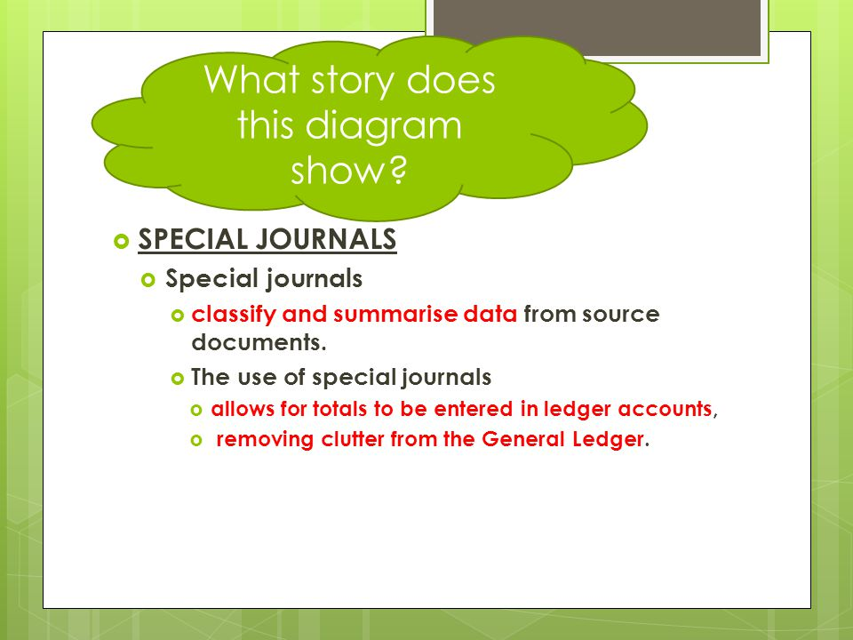  SPECIAL JOURNALS  Special journals  classify and summarise data from source documents.