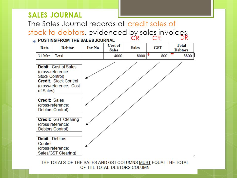 SALES JOURNAL The Sales Journal records all credit sales of stock to debtors, evidenced by sales invoices.