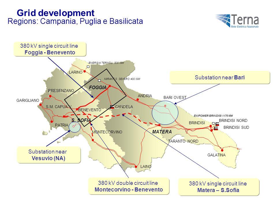 Regions: Campania, Puglia e Basilicata 380 kV single circuit line Foggia - Benevento é # # BARI OVEST LAINO MONTECORVINO LARINO GALATINA TARANTO NORD BRINDISI PATRIA PRESENZANO GARIGLIANO S.M.