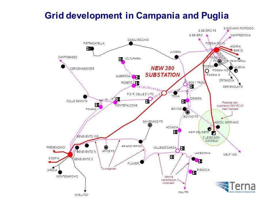 Possible new substation 380/150 kV near Candela CASALVECCHIO PIETRACATELLA VOLTURARA ALBERONA ROSETO MONTEFALCONE COLLE SANNITA FOIANO CERCEMAGGIORE CAMPOBASSO PRESENZANO S.SOFIA BENEVENTO 2 BENEVENTO N.