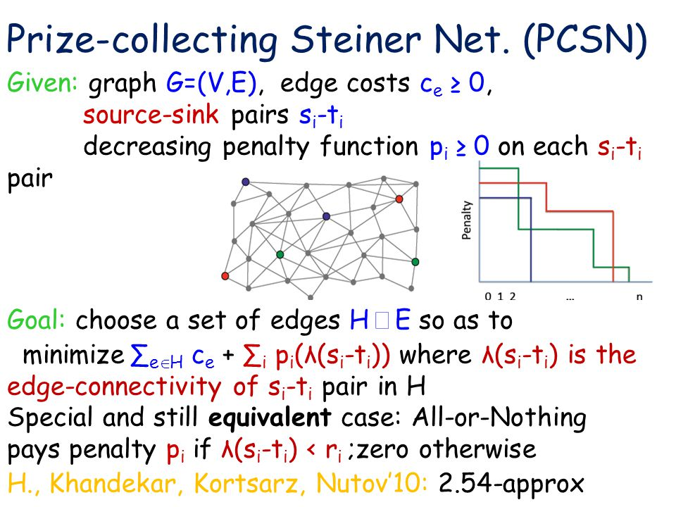Prize-collecting Steiner Net.