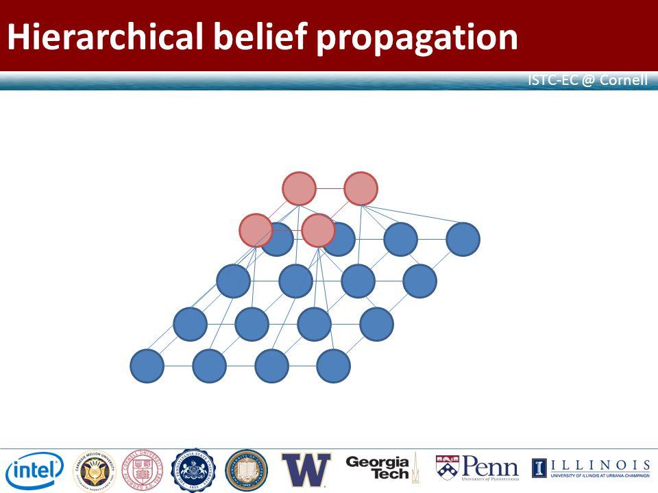 ISTC-EC @ Cornell Hierarchical belief propagation