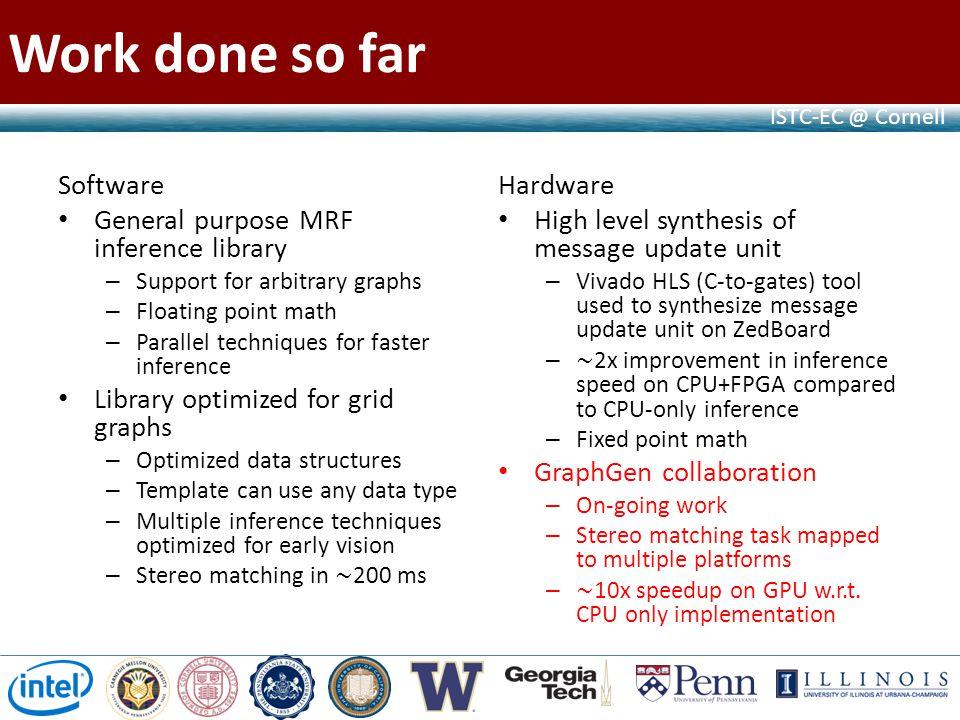 ISTC-EC @ Cornell Work done so far