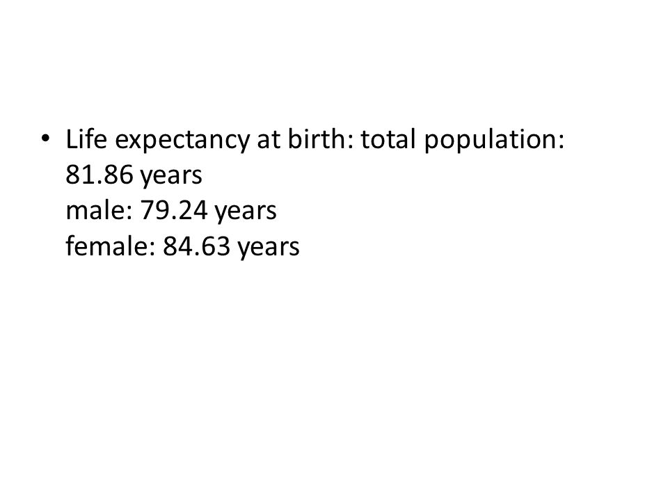 Life expectancy at birth: total population: 81.86 years male: 79.24 years female: 84.63 years