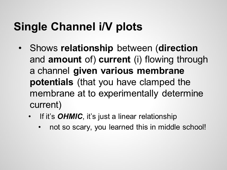 Single Channel i/V plots Shows relationship between (direction and amount of) current (i) flowing through a channel given various membrane potentials (that you have clamped the membrane at to experimentally determine current) If it's OHMIC, it's just a linear relationship not so scary, you learned this in middle school!