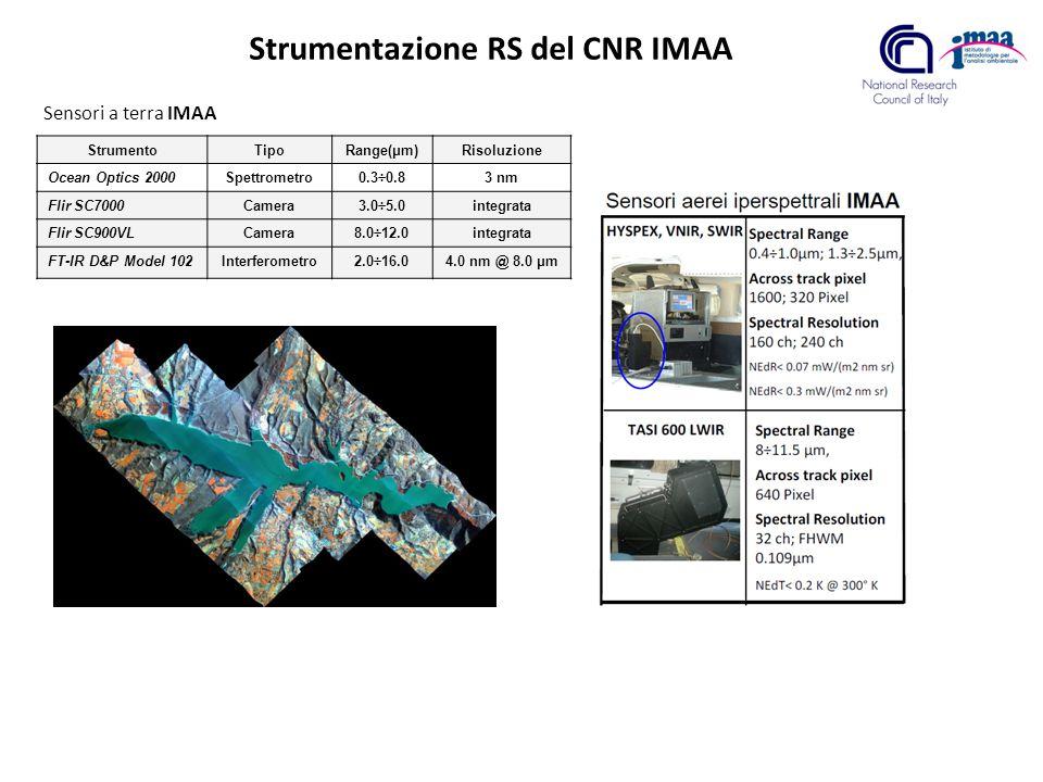 Strumentazione RS del CNR IMAA StrumentoTipoRange(μm)Risoluzione Ocean Optics 2000Spettrometro0.3÷0.83 nm Flir SC7000Camera3.0÷5.0integrata Flir SC900VLCamera8.0÷12.0integrata FT-IR D&P Model 102Interferometro2.0÷16.04.0 nm @ 8.0 μm Sensori a terra IMAA