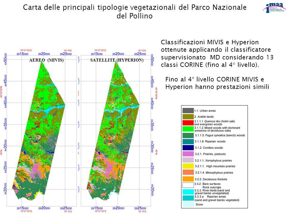 Carta delle principali tipologie vegetazionali del Parco Nazionale del Pollino AEREO (MIVIS) SATELLITE (HYPERION) Classificazioni MIVIS e Hyperion ottenute applicando il classificatore supervisionato MD considerando 13 classi CORINE (fino al 4° livello).