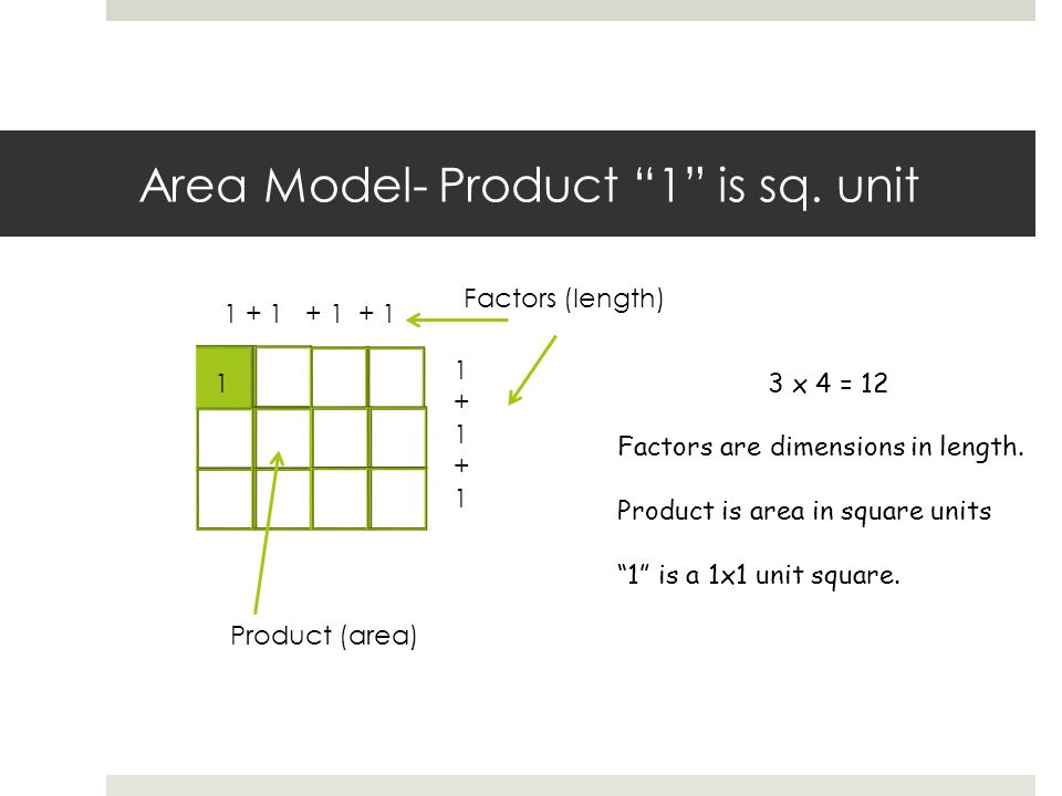 Area Model- Product 1 is sq.