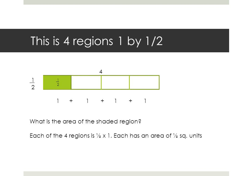 This is 4 regions 1 by 1/2 1 2 4 1 + 1 + 1 + 1 What is the area of the shaded region.