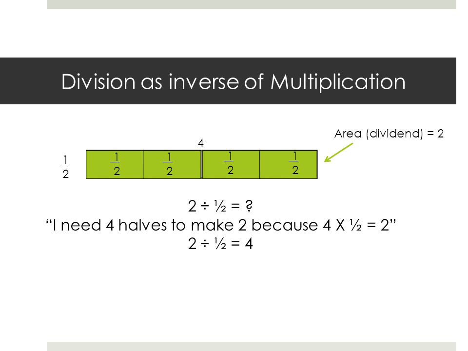 Division as inverse of Multiplication 1 2 4 2 ÷ ½ = .