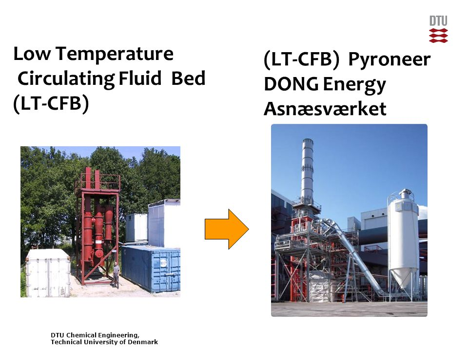 DTU Chemical Engineering, Technical University of Denmark (LT-CFB) Pyroneer DONG Energy Asnæsværket Low Temperature Circulating Fluid Bed (LT-CFB)