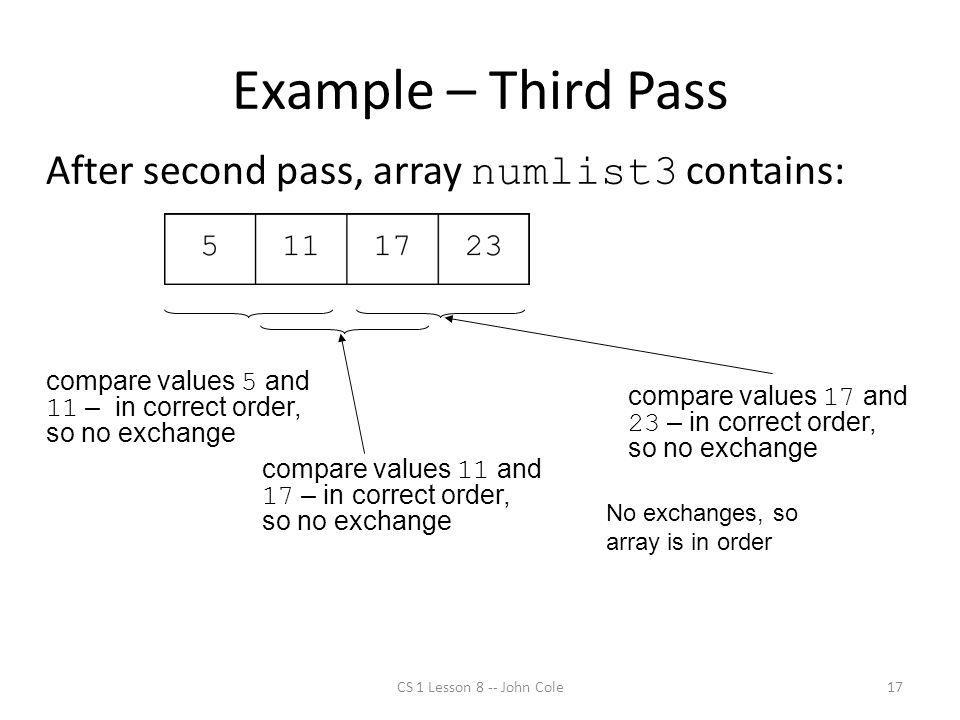 Example – Third Pass CS 1 Lesson 8 -- John Cole17 After second pass, array numlist3 contains: compare values 5 and 11 – in correct order, so no exchange compare values 11 and 17 – in correct order, so no exchange compare values 17 and 23 – in correct order, so no exchange No exchanges, so array is in order