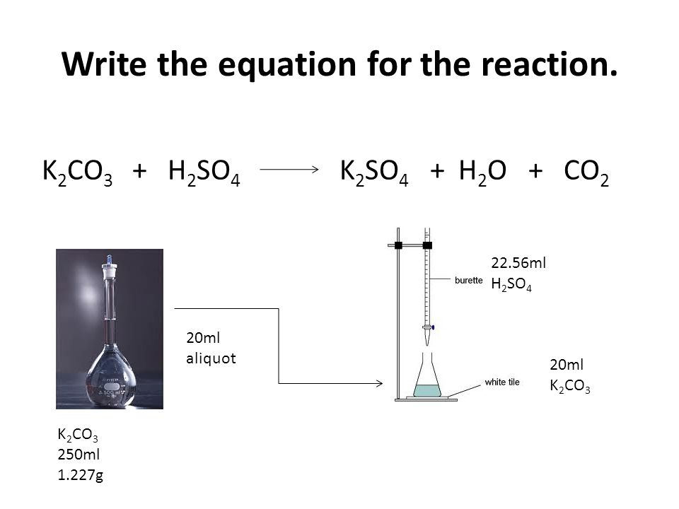 Write the equation for the reaction.