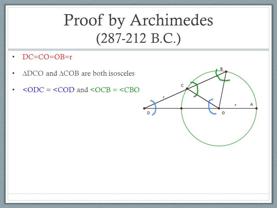Proof by Archimedes (287-212 B.C.) DC=CO=OB=r ∆DCO and ∆COB are both isosceles <ODC = <COD and <OCB = <CBO