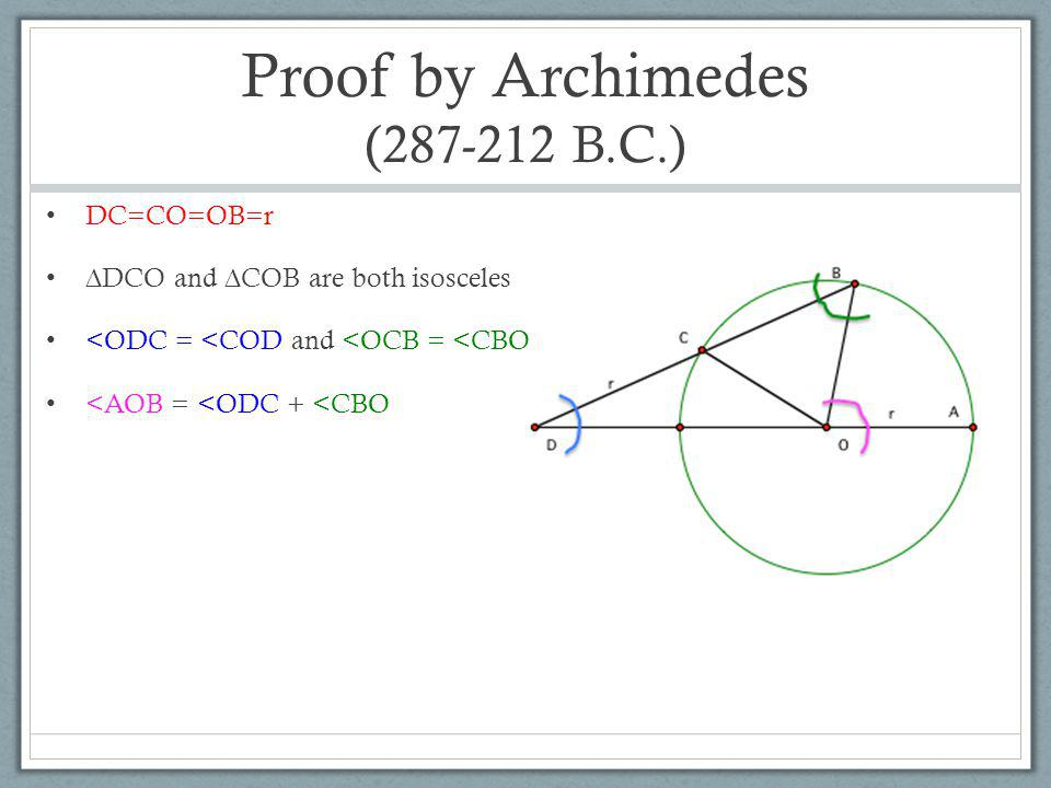 Proof by Archimedes (287-212 B.C.) DC=CO=OB=r ∆DCO and ∆COB are both isosceles <ODC = <COD and <OCB = <CBO <AOB = <ODC + <CBO
