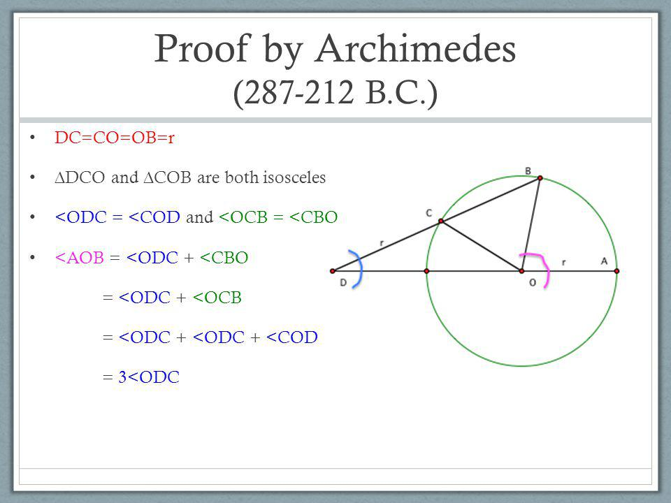 Proof by Archimedes (287-212 B.C.) DC=CO=OB=r ∆DCO and ∆COB are both isosceles <ODC = <COD and <OCB = <CBO <AOB = <ODC + <CBO = <ODC + <OCB = <ODC + <ODC + <COD = 3<ODC