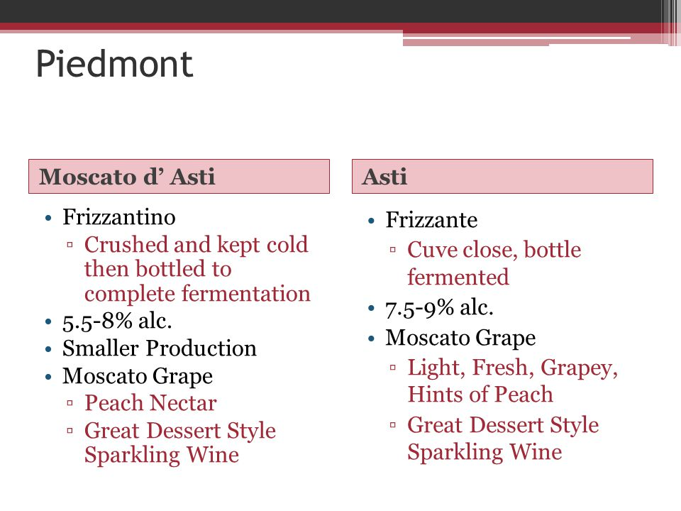 Piedmont Moscato d' AstiAsti Frizzantino ▫Crushed and kept cold then bottled to complete fermentation 5.5-8% alc.