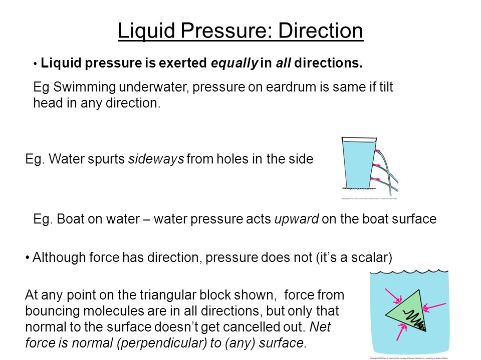 Liquid Pressure: Direction Liquid pressure is exerted equally in all directions. Eg Swimming underwater, pressure on eardrum is same if tilt head in a