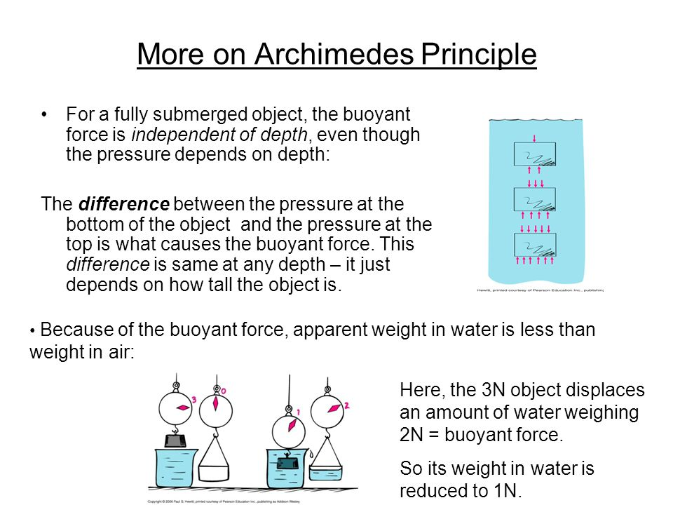 More on Archimedes Principle For a fully submerged object, the buoyant force is independent of depth, even though the pressure depends on depth: The d