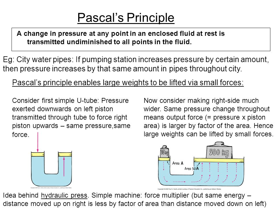 Pascal's Principle A change in pressure at any point in an enclosed fluid at rest is transmitted undiminished to all points in the fluid. Eg: City wat