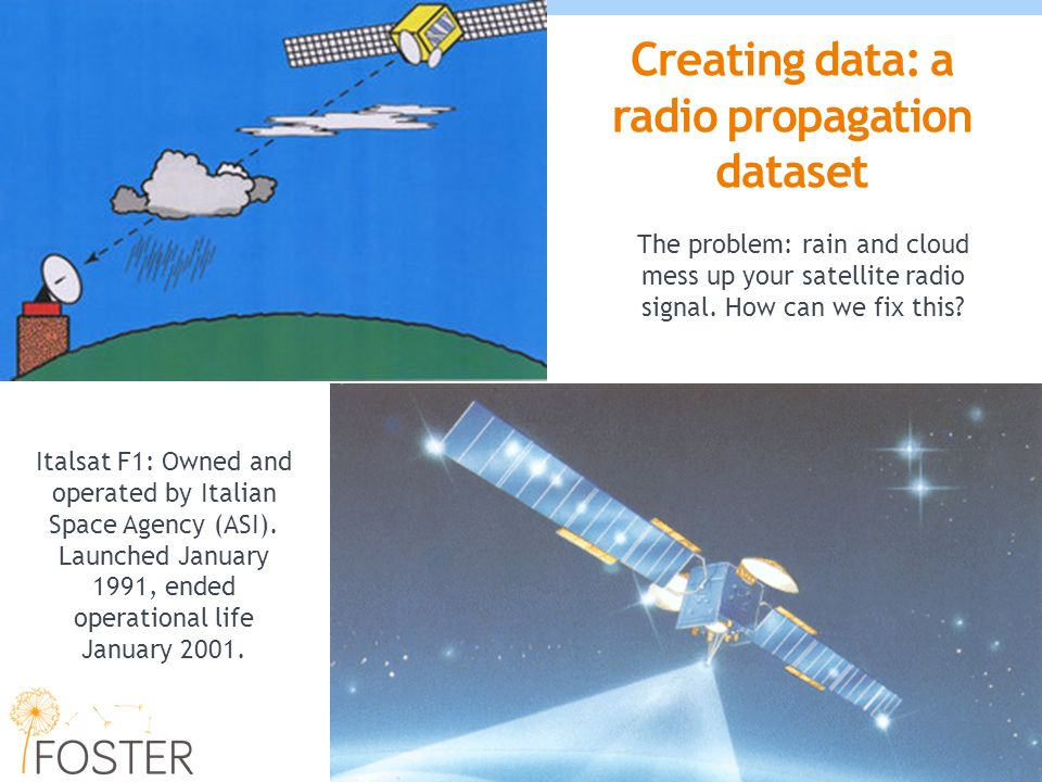 Italsat F1: Owned and operated by Italian Space Agency (ASI).