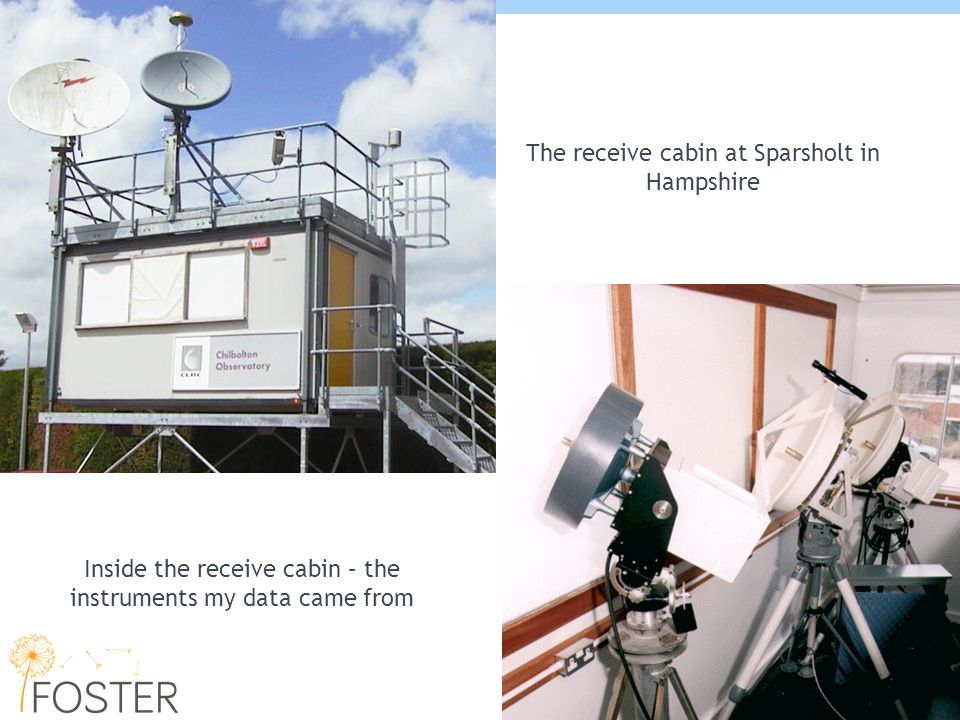 Inside the receive cabin – the instruments my data came from The receive cabin at Sparsholt in Hampshire