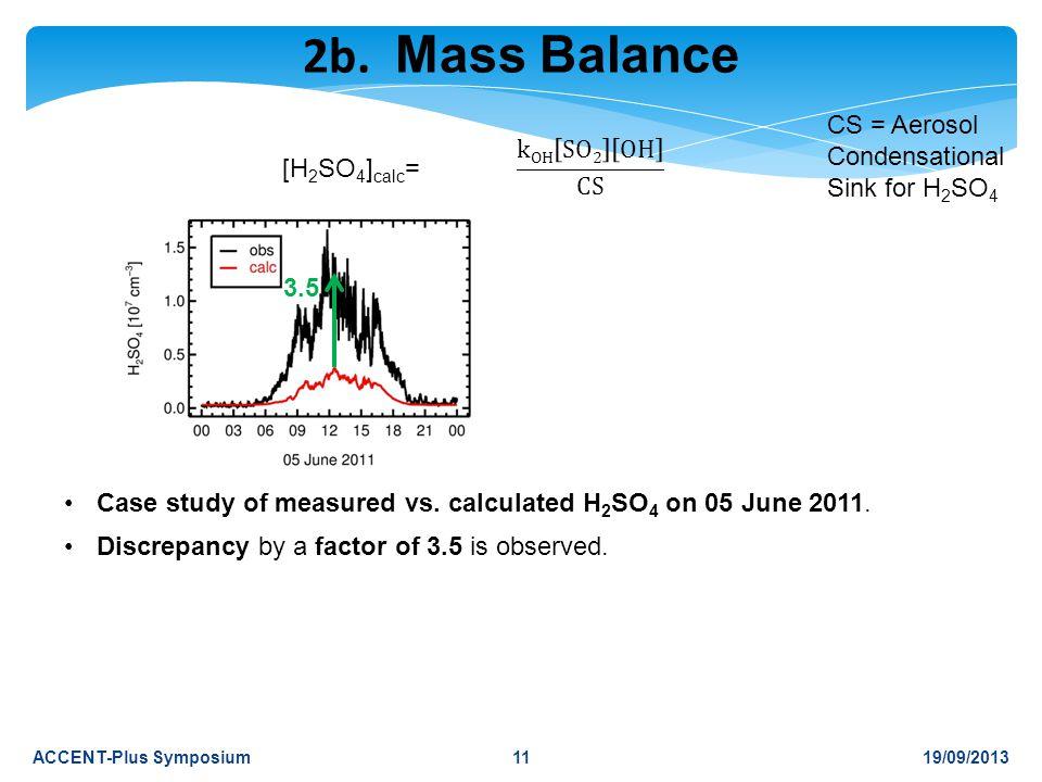 19/09/2013ACCENT-Plus Symposium11 2b.Mass Balance [H 2 SO 4 ] calc = Case study of measured vs.