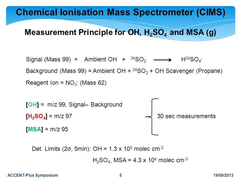 [OH] = m/z 99, Signal– Background Signal (Mass 99) = Ambient OH + 34 SO 2 H 34 SO 4 - Background (Mass 99) = Ambient OH + 34 SO 2 + OH Scavenger (Prop