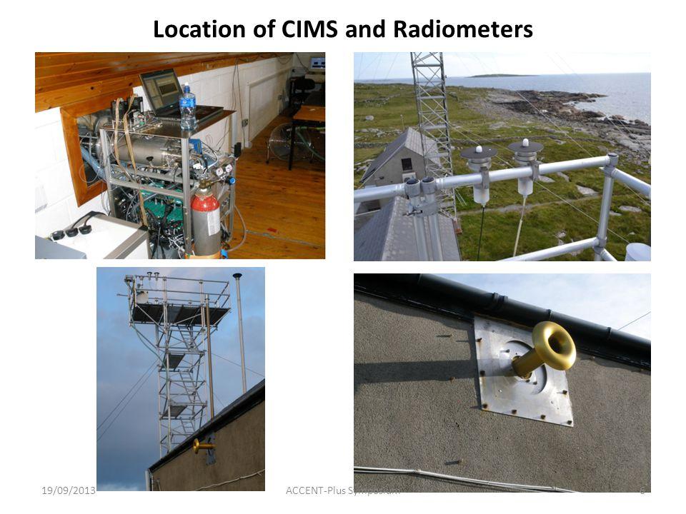Location of CIMS and Radiometers 19/09/2013ACCENT-Plus Symposium6