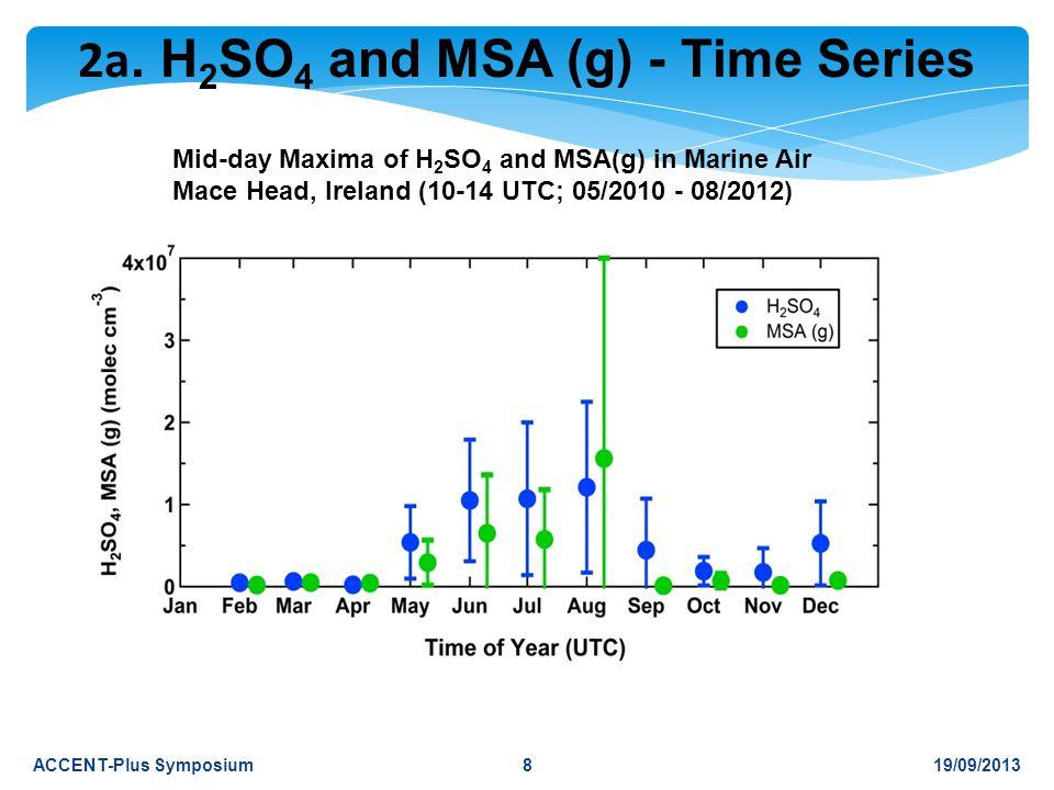 19/09/2013ACCENT-Plus Symposium Mid-day Maxima of H 2 SO 4 and MSA(g) in Marine Air Mace Head, Ireland (10-14 UTC; 05/2010 - 08/2012) 2a.