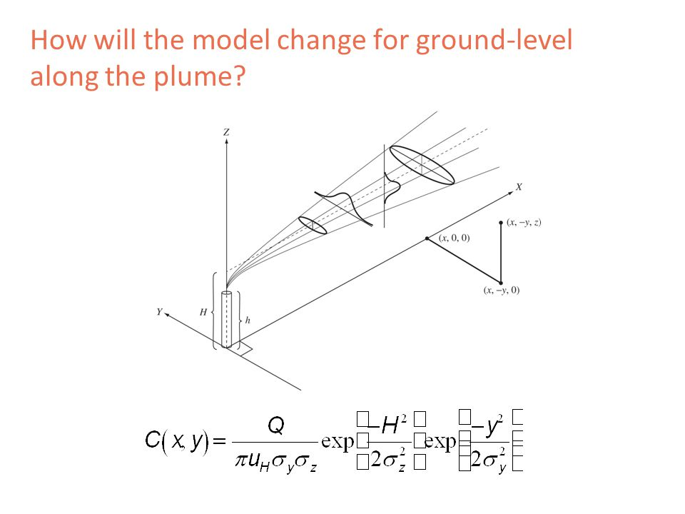 How will the model change for ground-level along the plume