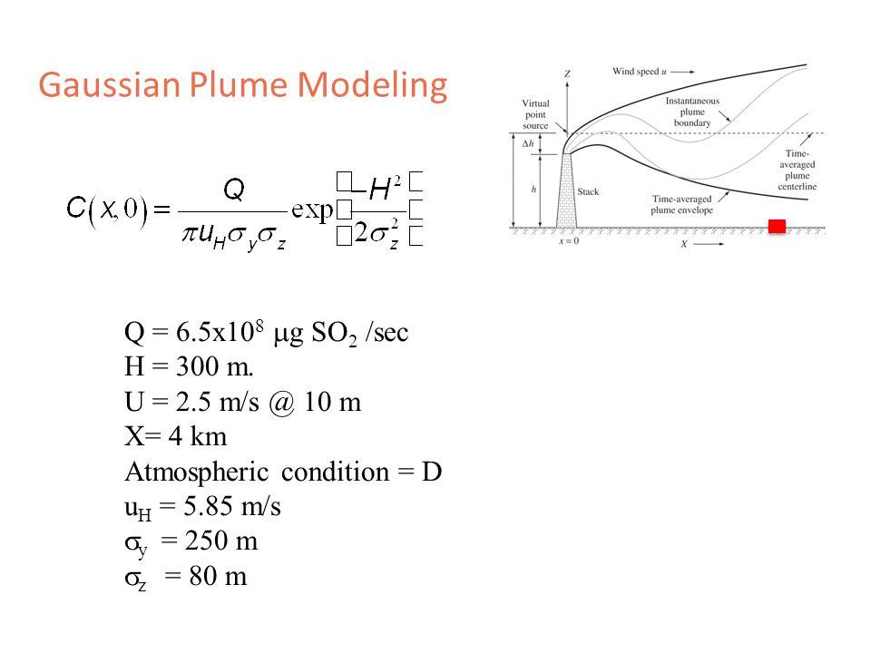 Gaussian Plume Modeling Q = 6.5x10 8  g SO 2 /sec H = 300 m.
