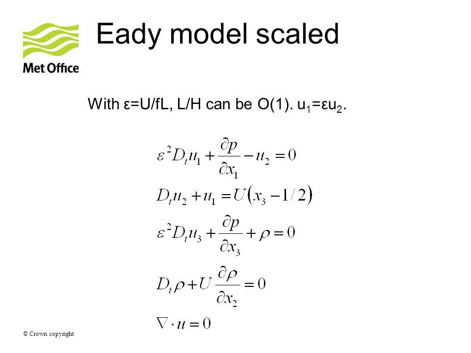 © Crown copyright Eady model scaled With ε=U/fL, L/H can be O(1). u 1 =εu 2.