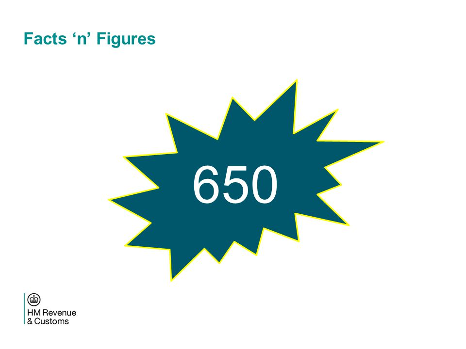 Facts 'n' Figures 650