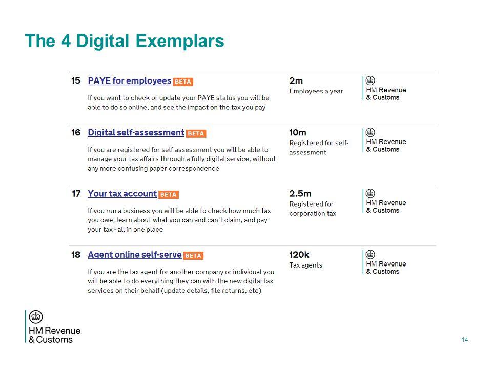 The 4 Digital Exemplars 14