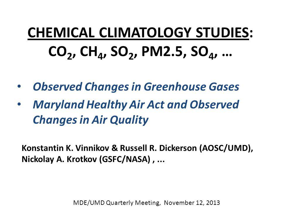 CHEMICAL CLIMATOLOGY STUDIES: CO 2, CH 4, SO 2, PM2.5, SO 4, … Observed Changes in Greenhouse Gases Maryland Healthy Air Act and Observed Changes in Air Quality Konstantin K.