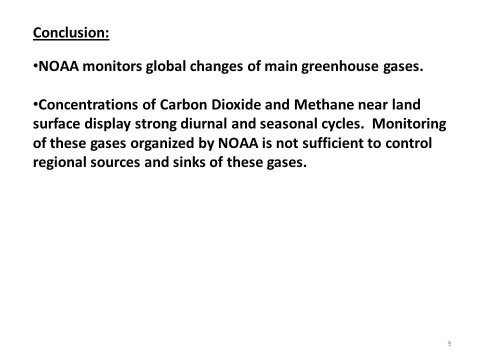 Conclusion: NOAA monitors global changes of main greenhouse gases.