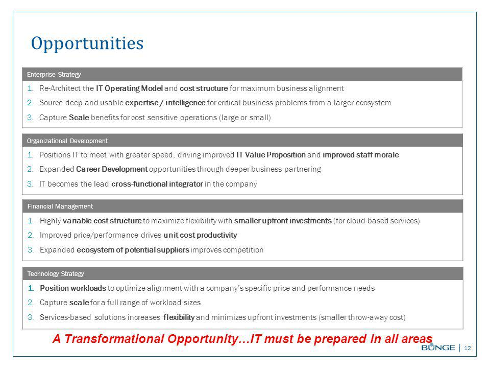 Opportunities 12 Organizational Development 1.Positions IT to meet with greater speed, driving improved IT Value Proposition and improved staff morale 2.Expanded Career Development opportunities through deeper business partnering 3.IT becomes the lead cross-functional integrator in the company Enterprise Strategy 1.Re-Architect the IT Operating Model and cost structure for maximum business alignment 2.Source deep and usable expertise / intelligence for critical business problems from a larger ecosystem 3.Capture Scale benefits for cost sensitive operations (large or small) Financial Management 1.Highly variable cost structure to maximize flexibility with smaller upfront investments (for cloud-based services) 2.Improved price/performance drives unit cost productivity 3.Expanded ecosystem of potential suppliers improves competition A Transformational Opportunity…IT must be prepared in all areas Technology Strategy 1.Position workloads to optimize alignment with a company's specific price and performance needs 2.Capture scale for a full range of workload sizes 3.Services-based solutions increases flexibility and minimizes upfront investments (smaller throw-away cost)