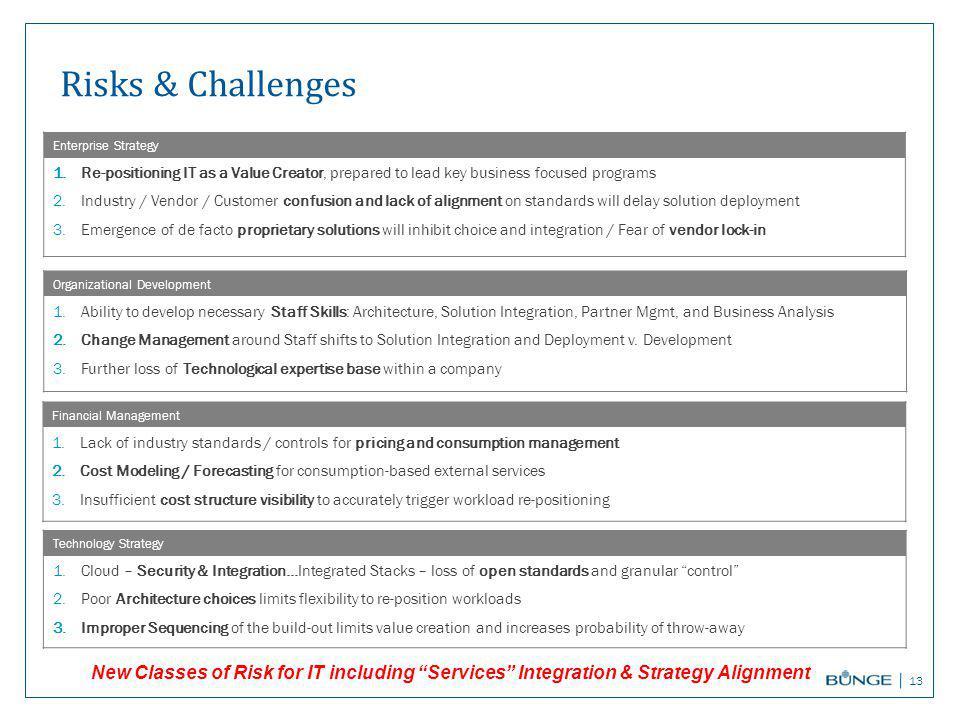 Risks & Challenges 13 Organizational Development 1.Ability to develop necessary Staff Skills: Architecture, Solution Integration, Partner Mgmt, and Business Analysis 2.Change Management around Staff shifts to Solution Integration and Deployment v.