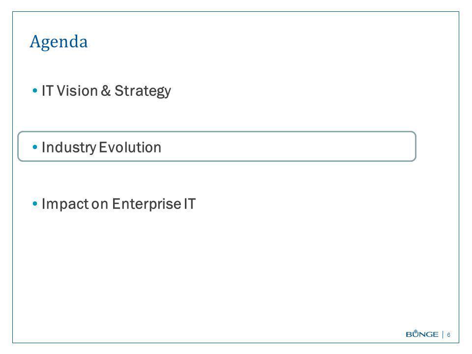 Agenda IT Vision & Strategy Industry Evolution Impact on Enterprise IT 6