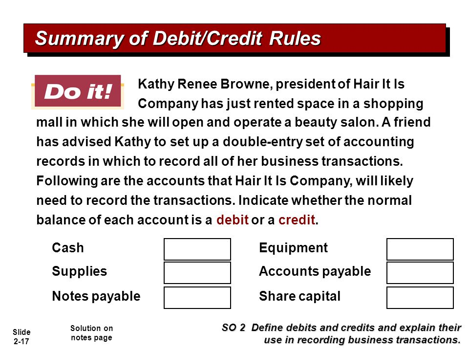 Slide 2-17 Debit Credit Debit Credit Solution on notes page mall in which she will open and operate a beauty salon. A friend has advised Kathy to set