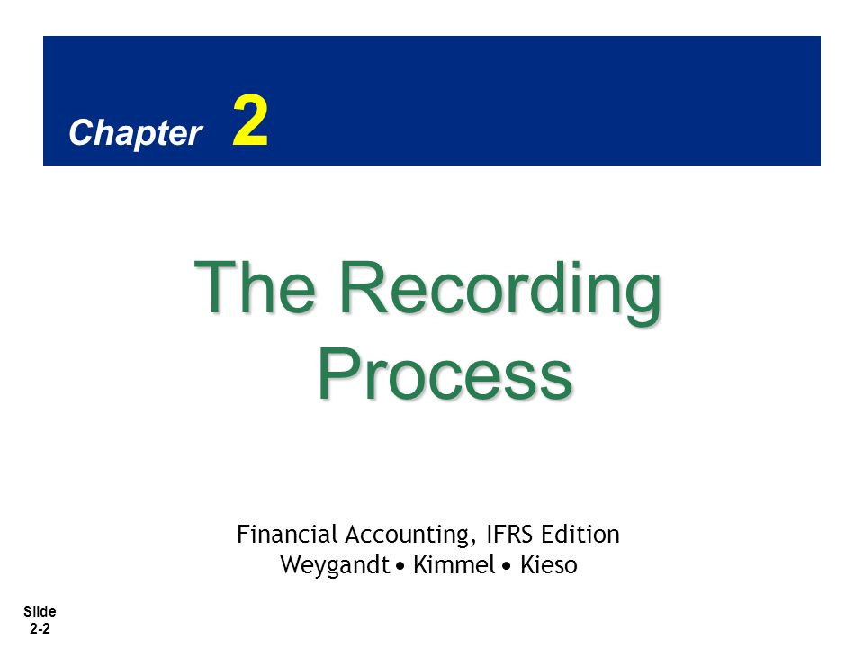 Slide 2-3 1.1.Explain what an account is and how it helps in the recording process.