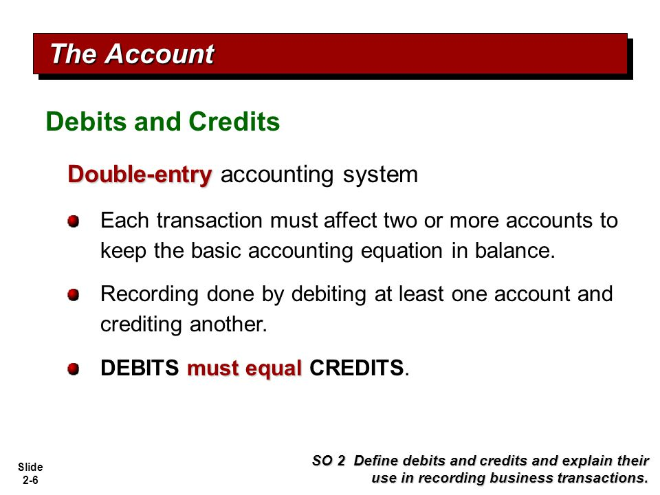 Slide 2-6 Double-entry Double-entry accounting system Each transaction must affect two or more accounts to keep the basic accounting equation in balan