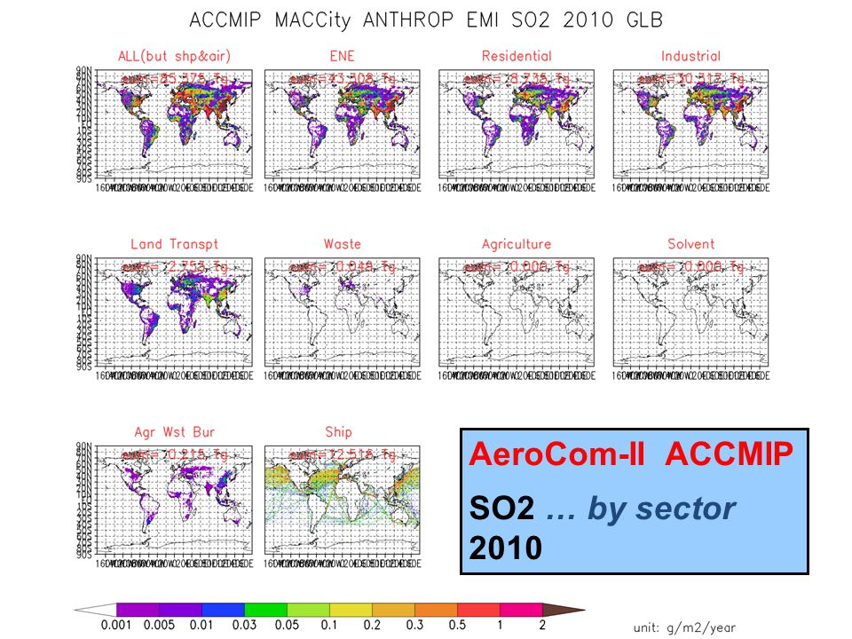 AeroCom-II ACCMIP SO2 … by sector 2010