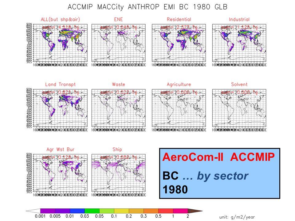AeroCom-II ACCMIP BC … by sector 1980