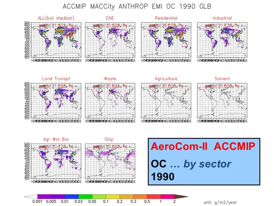 AeroCom-II ACCMIP OC … by sector 1990
