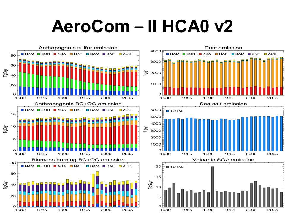 AeroCom – II HCA0 v2