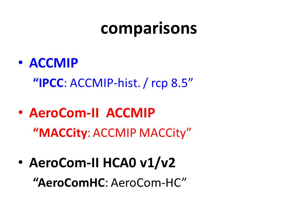 comparisons ACCMIP IPCC: ACCMIP-hist.