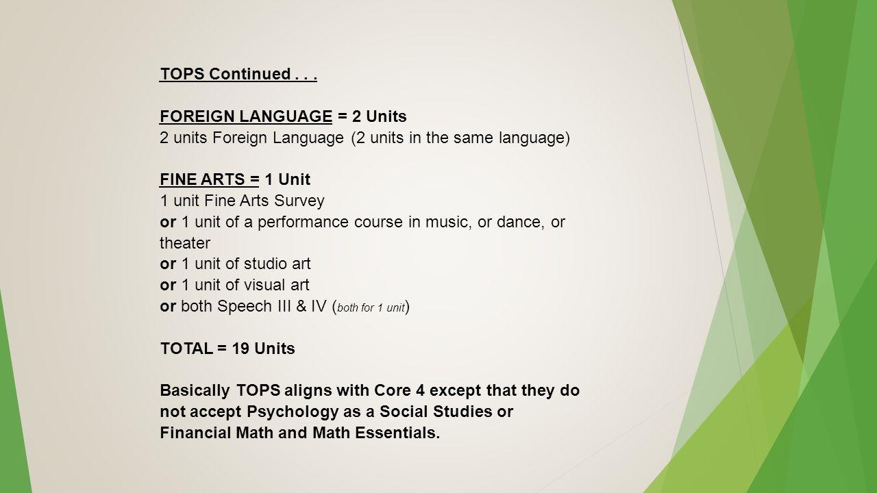 TOPS Continued... FOREIGN LANGUAGE = 2 Units 2 units Foreign Language (2 units in the same language) FINE ARTS = 1 Unit 1 unit Fine Arts Survey or 1 u